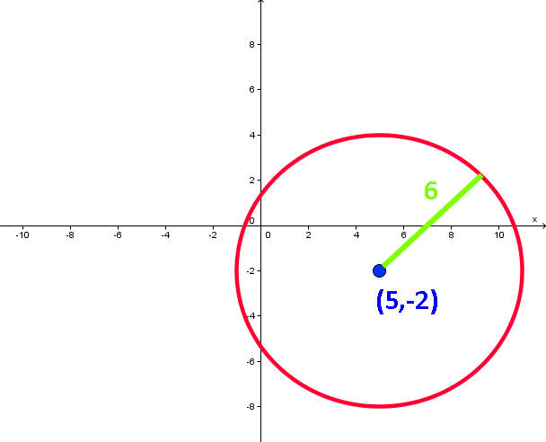 Mat 103a practice exam 1 circle with center 5 2 and radius 6 ccuart Image collections