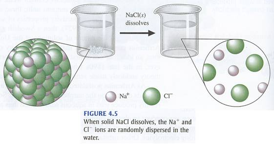 A Salt Water Solution Is An Example Of 45