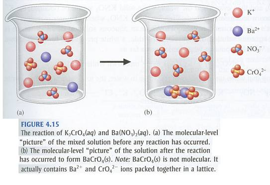 investigating solubility does solubility potassium chlorid Potassium nitrate, compared to potassium sulphate lower content of residual chloride the solubility of potassium nitrate in water is much higher than that.